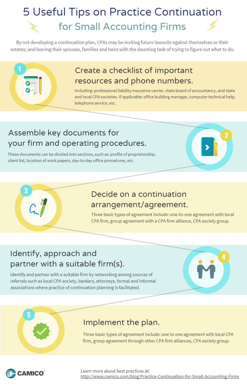 Practice continuation for small accounting firms practice continuation for small accounting firms infographic platinumwayz